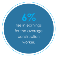 construction worker earnings